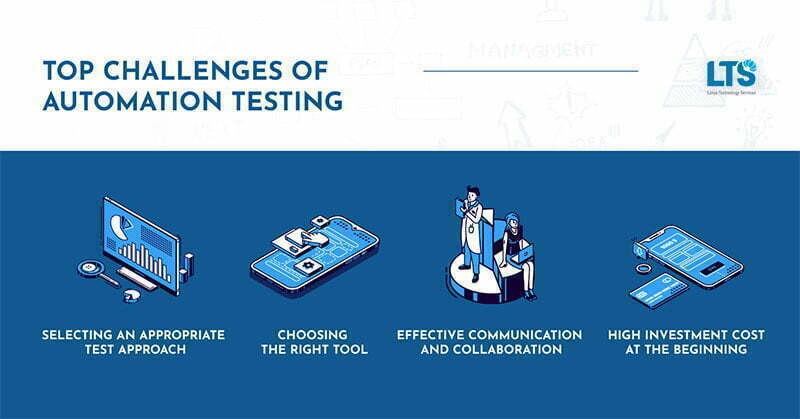Unveil Top 5 Automation Testing Challenges And Optimal Solutions